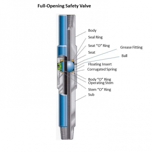 Full Opening Safety Valve
