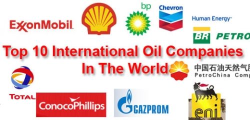The Top 10 Oil and Gas Companies in the World