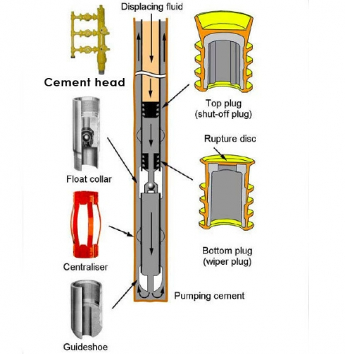 This illustration shows main components of oil well cement.